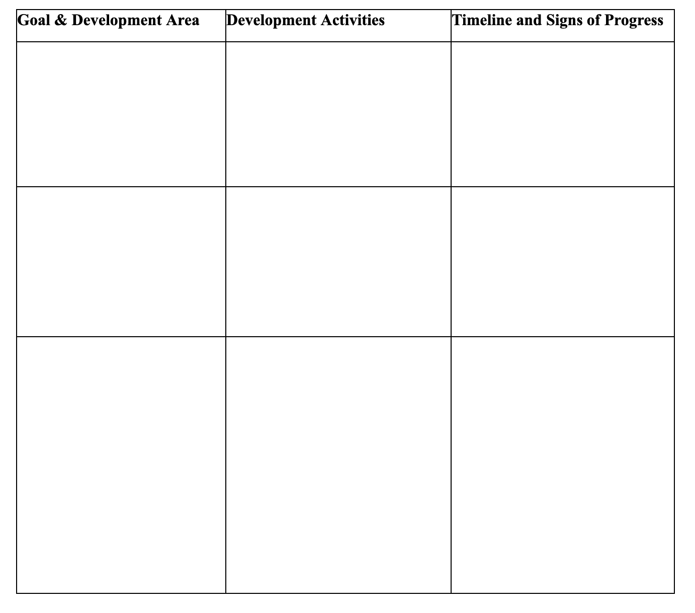 Professional Development Plan: A Gift To Yourself